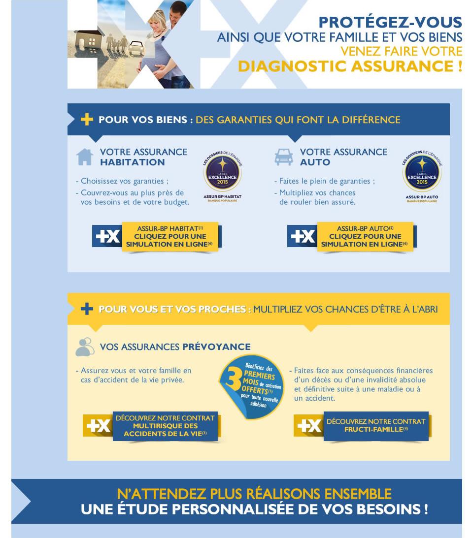 Assurance maison banque populaire good assurance maison for Assurance banque nationale maison
